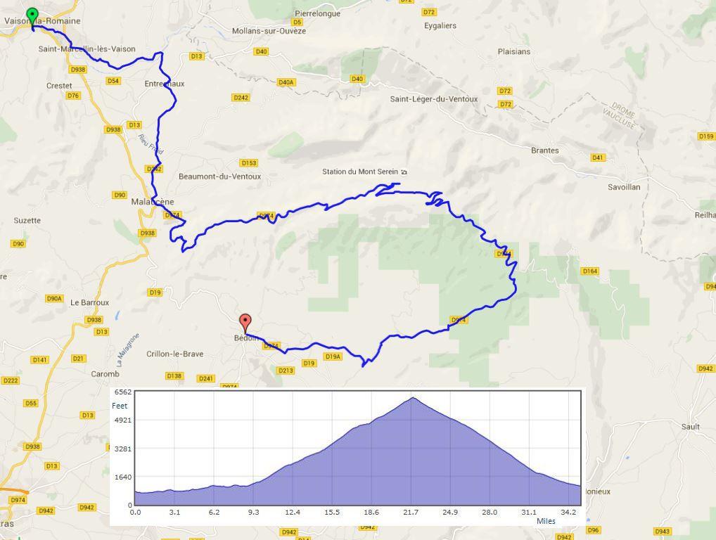Vaison-la-Romaine to Mont Ventoux to Bédoin route map