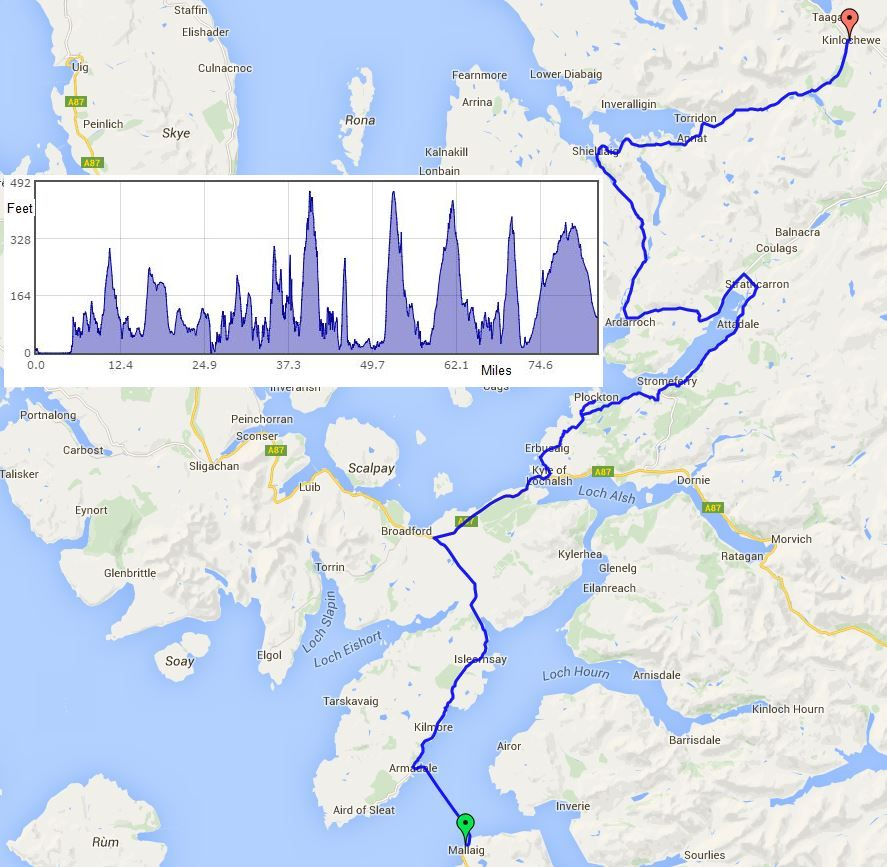 Mallaig to Kinlochewe route map