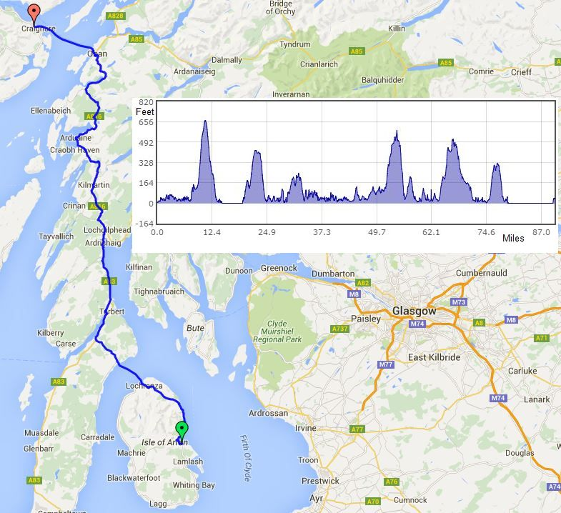 Brodick to Craignure route map